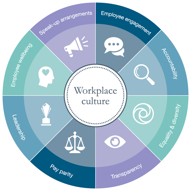 navigating workplace culture in a new era_download image